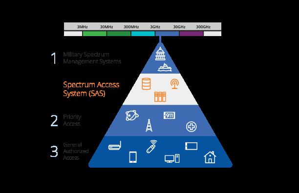 spectrum-graphic